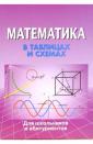 Математика в таблицах и схемах. Для школьников и абитуриентов. Крутова (Виктория+)