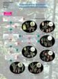 Боголюбов  6-11класс Определитель деревьев в весенне-летний период.  (Вентана-Граф)