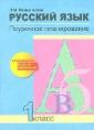 Бочарникова Русский язык. Поурочное планирование. 1 класс. ФГОС