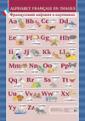 Французский язык.Алфавит в картинках/Основные правила чтения